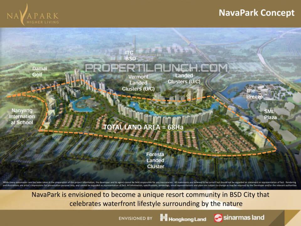 Nava Park BSD Master Plan