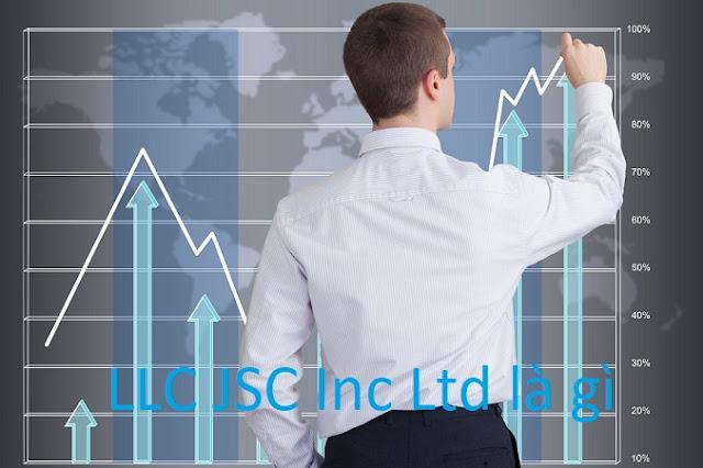 Tên viết tắt công ty TNHH cổ phần bằng tiếng anh Ltd JSC là gì?
