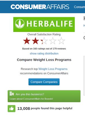 Herbalife Opportunity