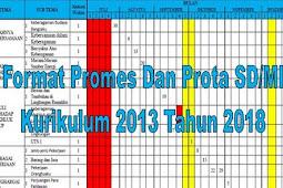Format Promes Dan Prota SD/MI Kurikulum 2013 Tahun 2018