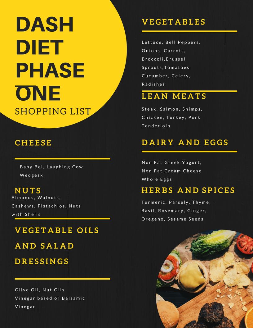 dash diet phase 1: dash diet phase one shopping list