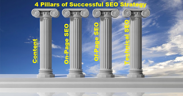 Web Search Optimization
