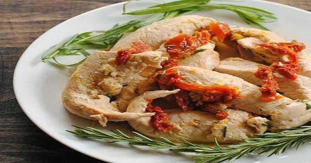 Citrus And Herb Turkey Tenderloin Healthy Recipe