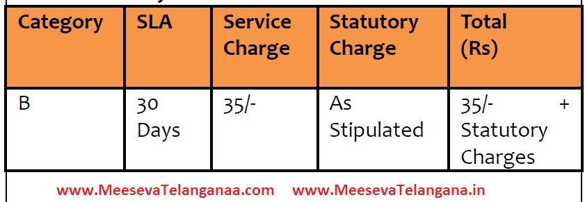 Medical Shops Retail / Wholesale License Apply Only in Meeseva