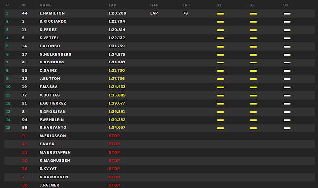 Hamilton menang GP Monaco