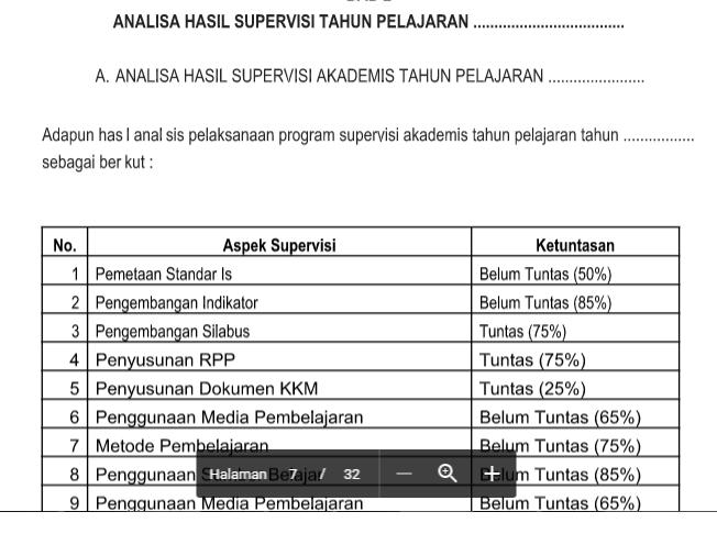 Download Program dan Format Instrumen Supervisi Kepala Sekolah