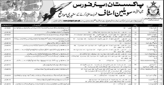 Pakistan Air Force Jobs As Civilians - Latest PAF Civilian Jobs