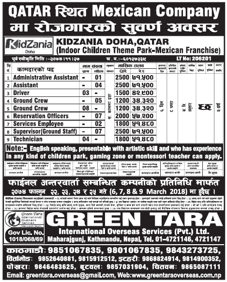 Jobs in Qatar for Nepali, Salary Rs 71,500