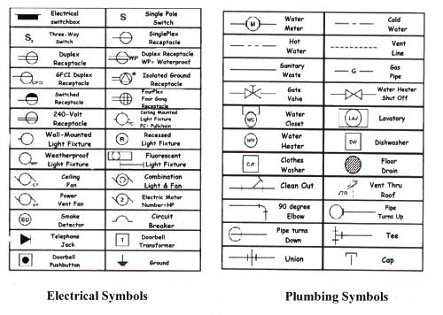 Architecture Symbols on architectural electrical symbols chart