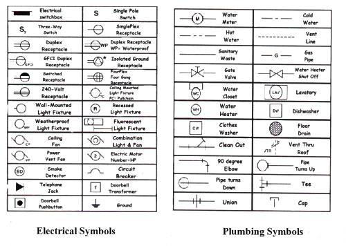 telephone wall socket wiring diagram australia reversible ac motor architecture products image: symbols