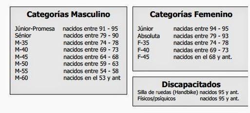categorías de premios deportivos discriminatorias