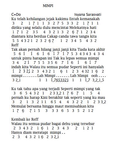 Pianika Lagu Mimpi dari Isyana Sarasvati
