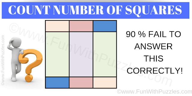This is very interesting picture puzzle in which your challenge is tell the number of squares in this given picture