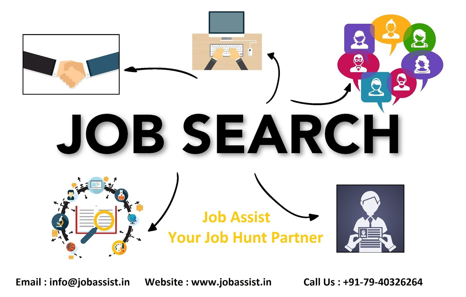 job search canada find your next job workingcom - HD 1600×1021