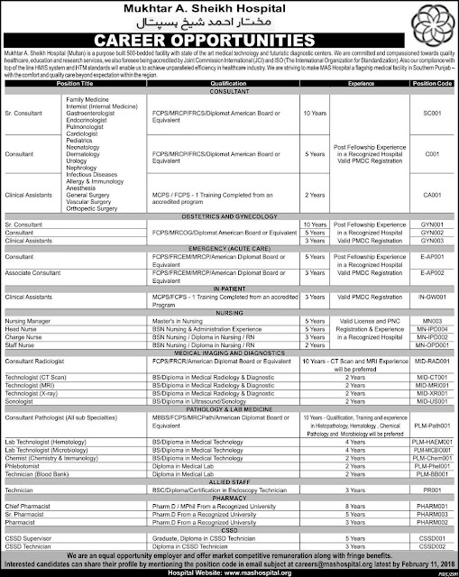 Doctors jobs in Mukhtar A Sheikh Hospital Multan Jobs