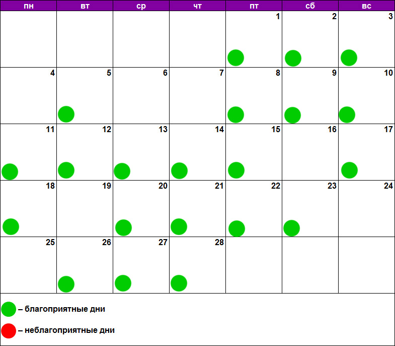 Лунный календарь наращивания февраль 2019