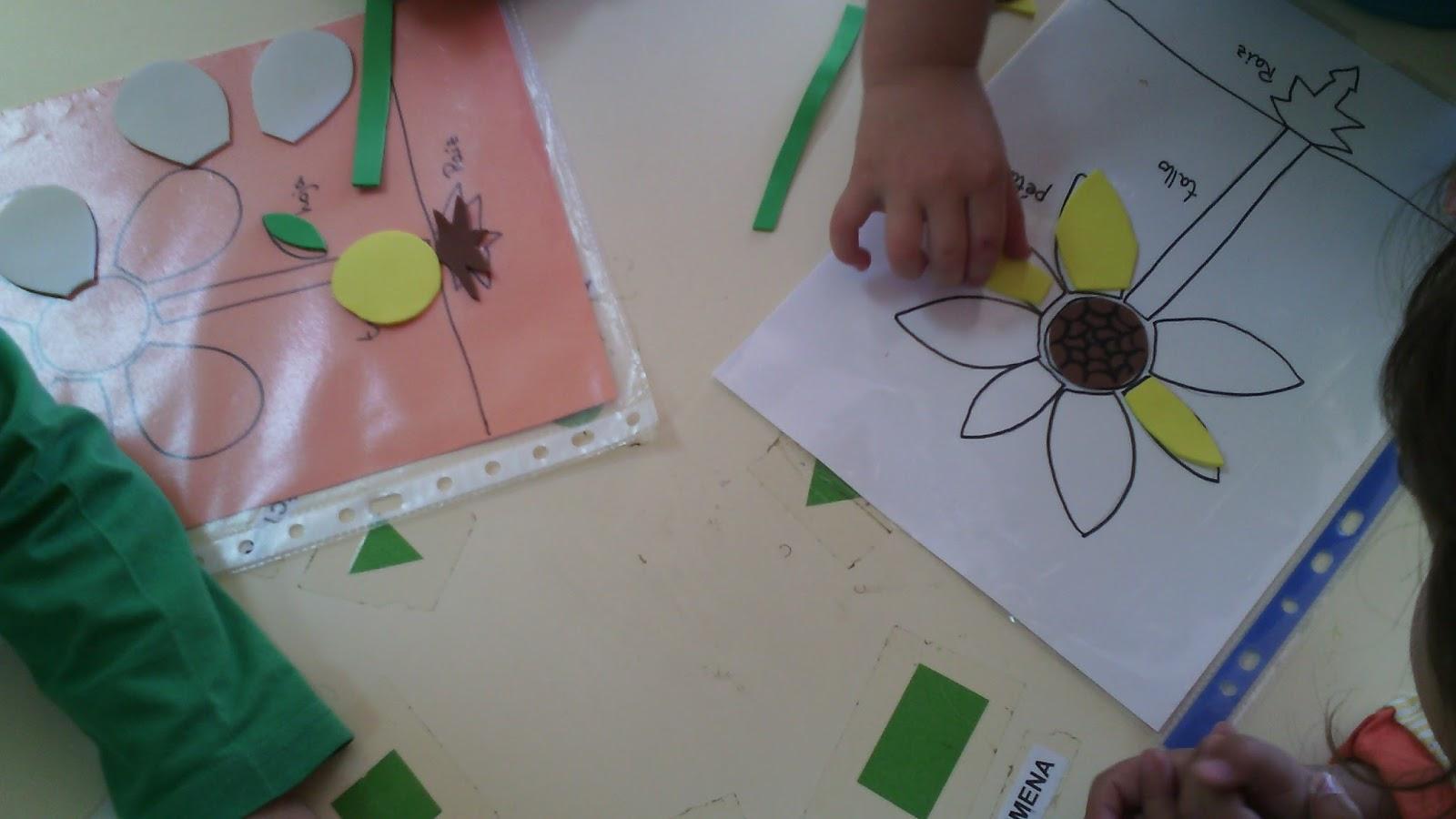 Imagenes Trabajos Con Plantas Para Preescolares