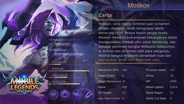Hero Moskov Mobile Legends