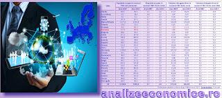 Cu cât a crescut ponderea IT&C-ului în economiile din UE între 2007 și 2017