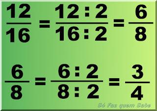 Ilustração mostrando a simplificação da fração 12/16 até sua forma irredutível 3/4