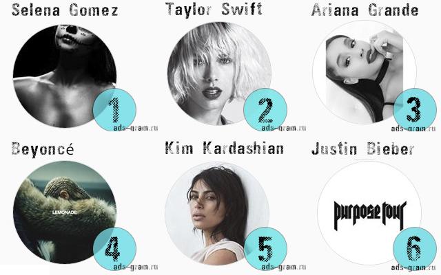 Топ 6 самых популярных