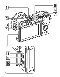 Download Center: Sony A6000 Instruction Manual & Specs PDF