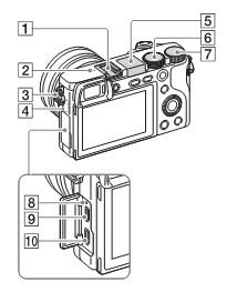 sony a6000 user manual pdf