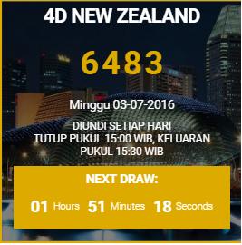 Result Togel New Zeland Sabtu 19 Agustus 2017