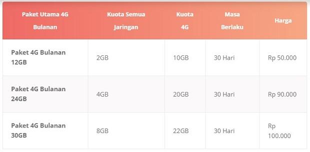 Paket Internet Tri Utama 4G Bulanan Terbaru 2019