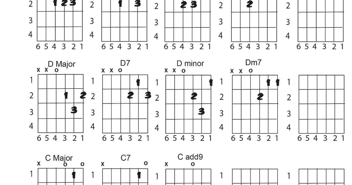 PLHS GUITAR: Chords and strumming patterns.