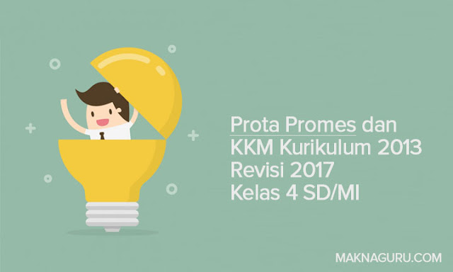 Prota Promes dan KKM Kurikulum 2013 Revisi 2017 Kelas 4 SD