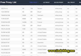 Kumpulan Daftar Proxy Gratis Terbaru 2018