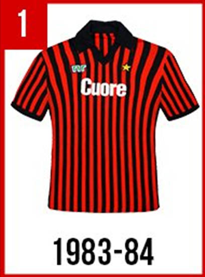 Which Is The Best   Worst  Here All AC Milan Home Kits in History ... 48f7b150c