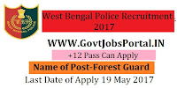 West Bengal Police Recruitment 2017– 259 Forest Guard