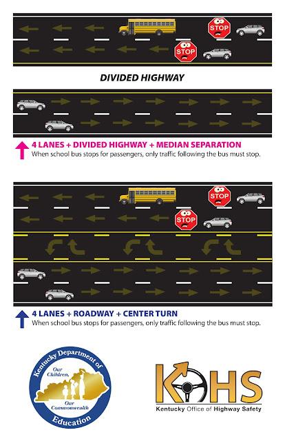 School Bus Stop Law