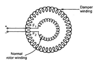 KBREEE: Methods of Starting Synchronous Motor