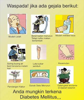 tanda-tanda penyakit kencing manis