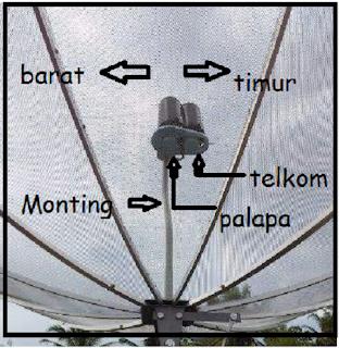 belajar tracking satelit