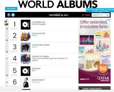 "simisola billboard - ENTERTAINMENT: Simi's Album ""Simisola"" debuts at No. 5 on Billboard World Chart!"
