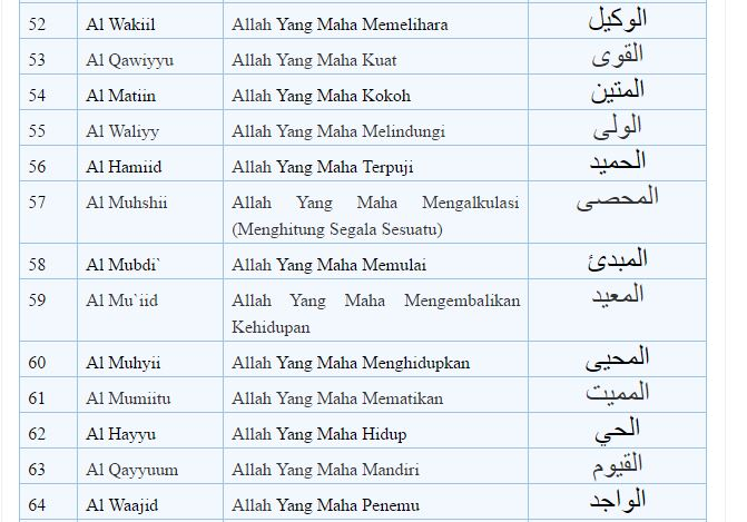 11 Jan Asmaul Husna Mp3 Aplikasi Adalah Kumpulan Dan Artinya Terbaik Download 99 Nama Allah