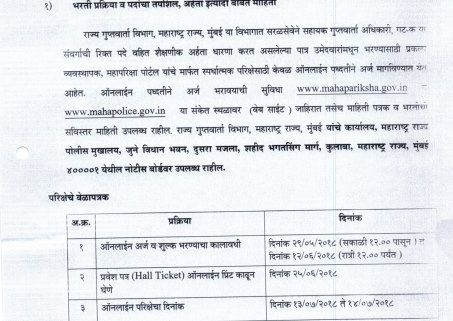 Maharashtra Police Recruitment 2018