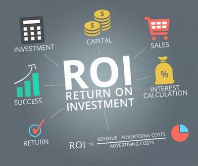 ROI-return-on-investment-lamphucads