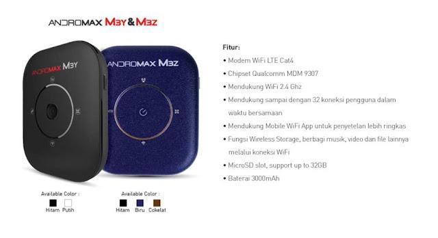Spesifikasi MiFi 4G M3s Smartfren