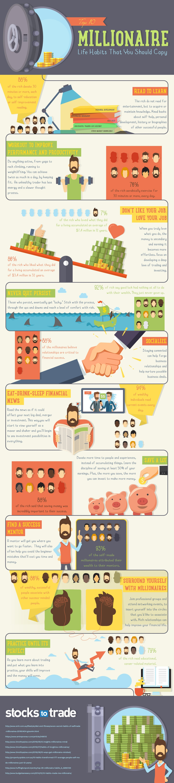 Top 10 Millionaire Life Habits That You Should Copy - #infographic
