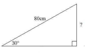 Resourceaholic: Teaching Trigonometry