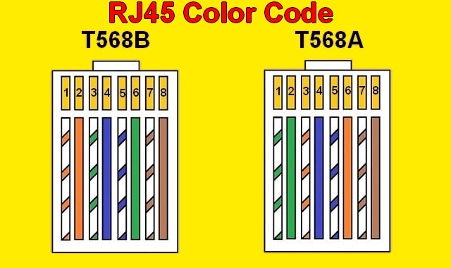 RJ45 color code connector ethernet cat5 cat6