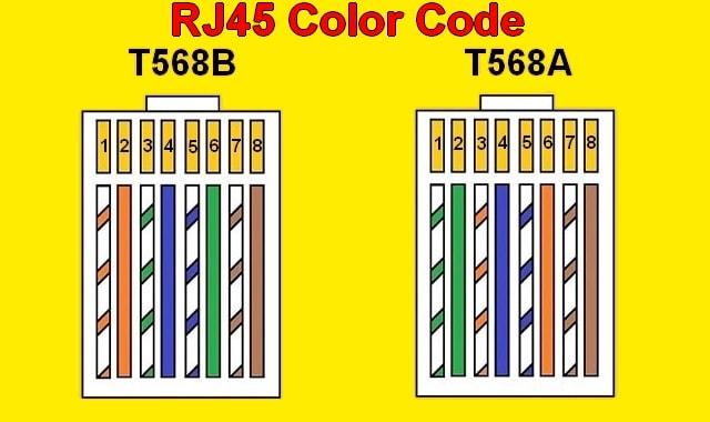 rj45 color wiring diagram