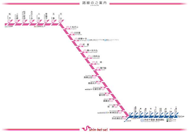 Shin-keisei Line Route Map