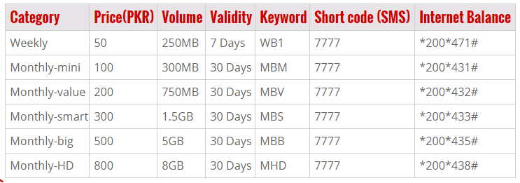 Warid 4G LTE Weekly, Monthly-mini, Monthly-value, Monthly-smart, Monthly-big, Monthly-HD