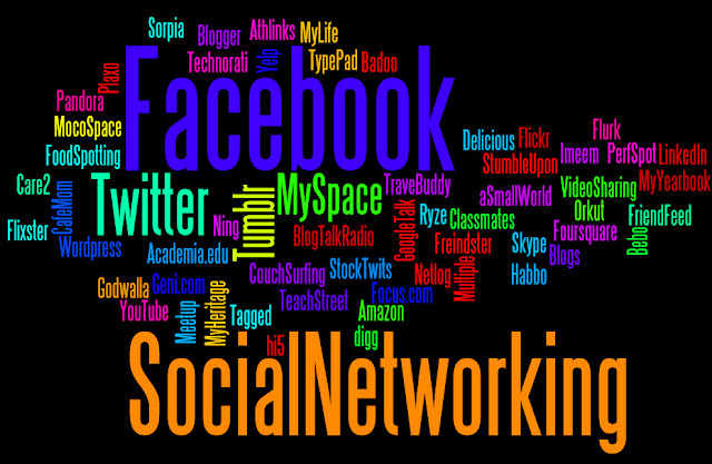 How To Take Advantage of Social Networks to Win New Customers?